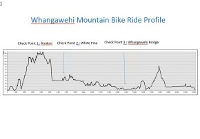 RideProfileblog
